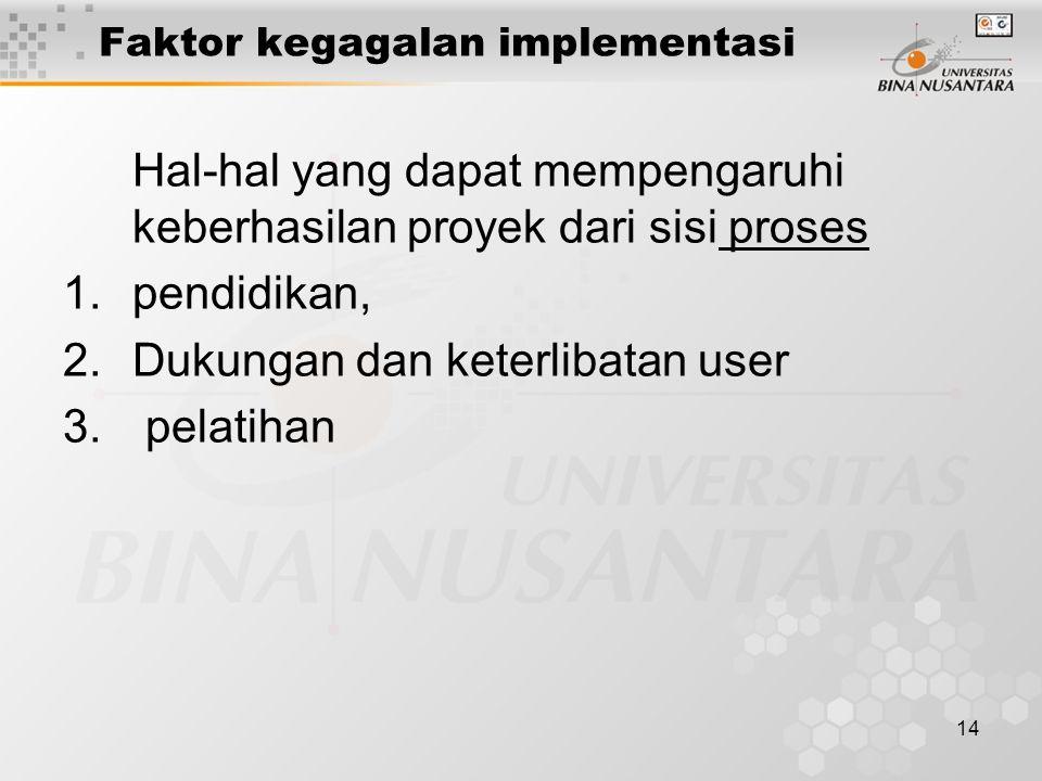 Faktor kegagalan implementasi