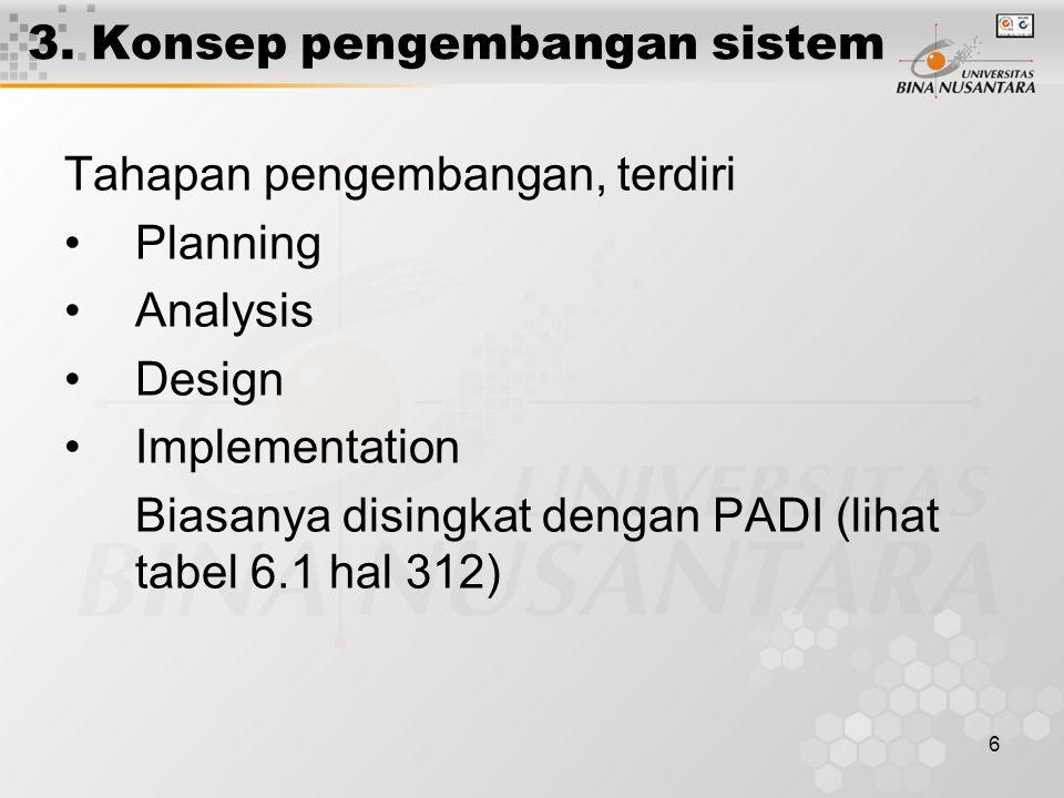 3. Konsep pengembangan sistem