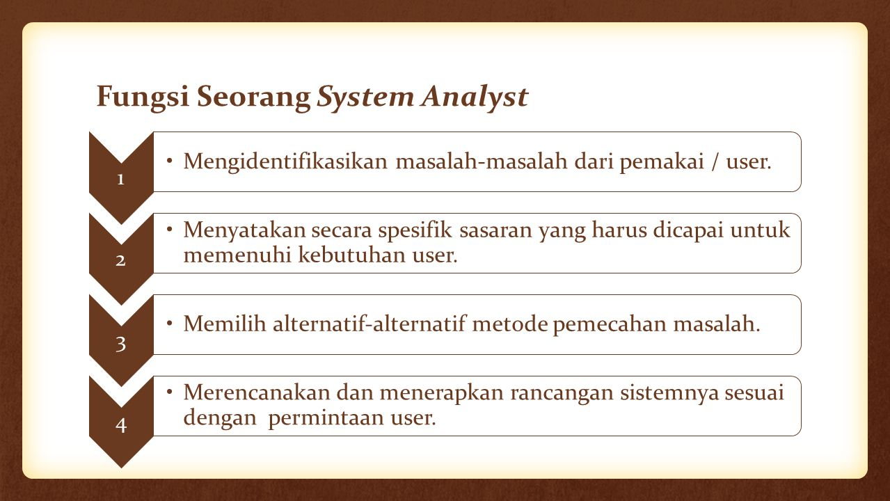 Fungsi Seorang System Analyst