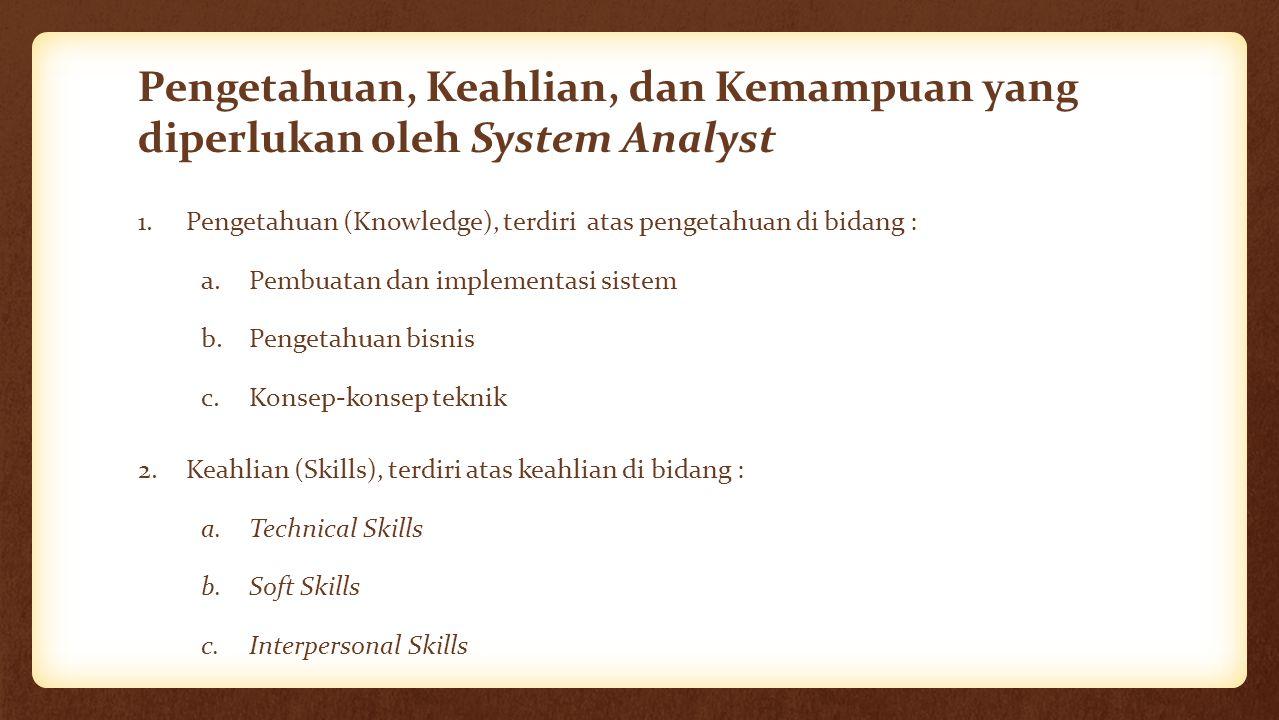 Pengetahuan, Keahlian, dan Kemampuan yang diperlukan oleh System Analyst