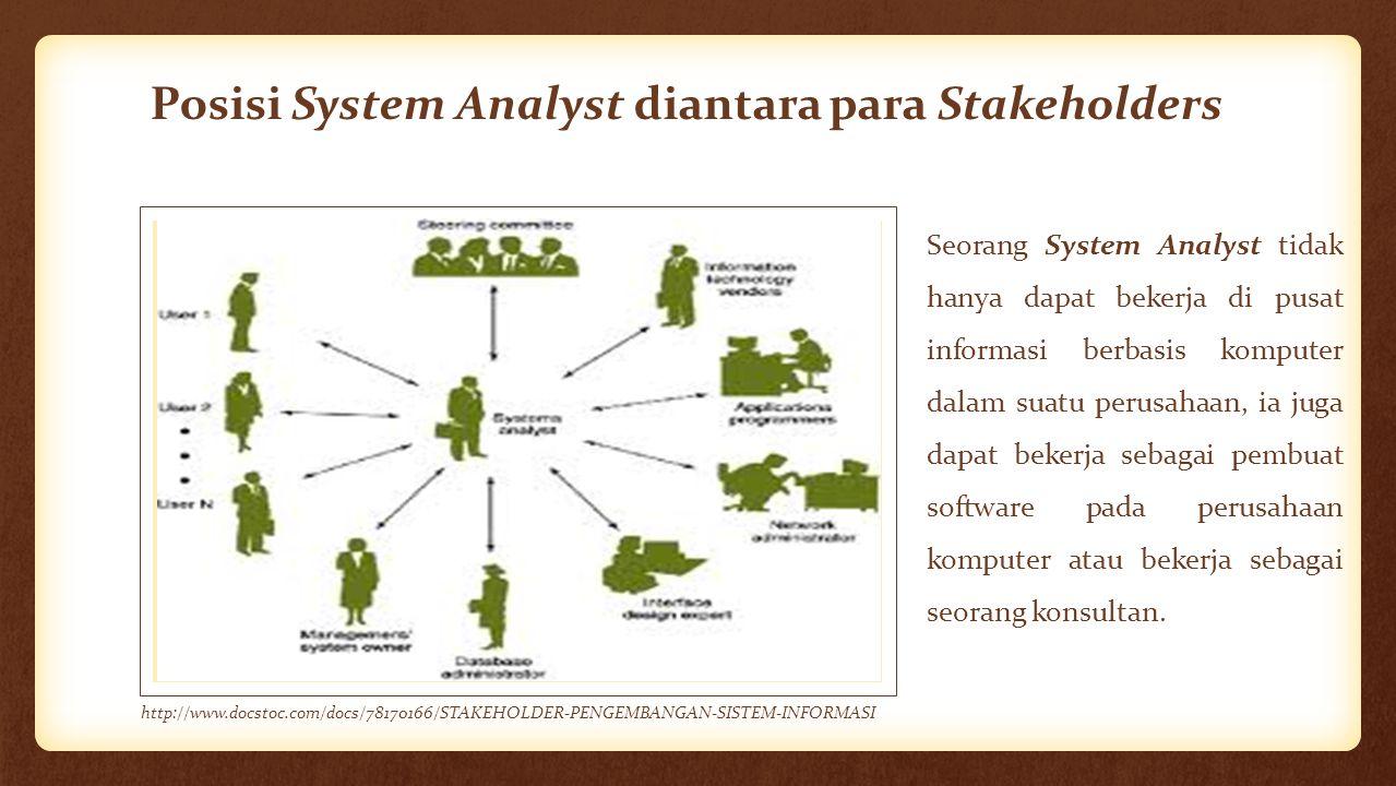 Posisi System Analyst diantara para Stakeholders
