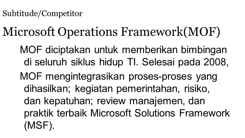Subtitude/Competitor Microsoft Operations Framework(MOF)