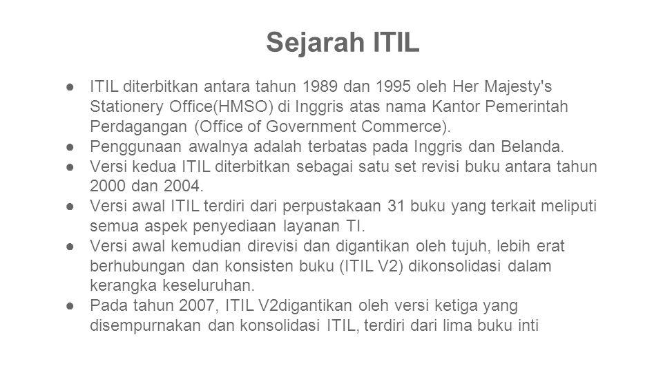 Sejarah ITIL