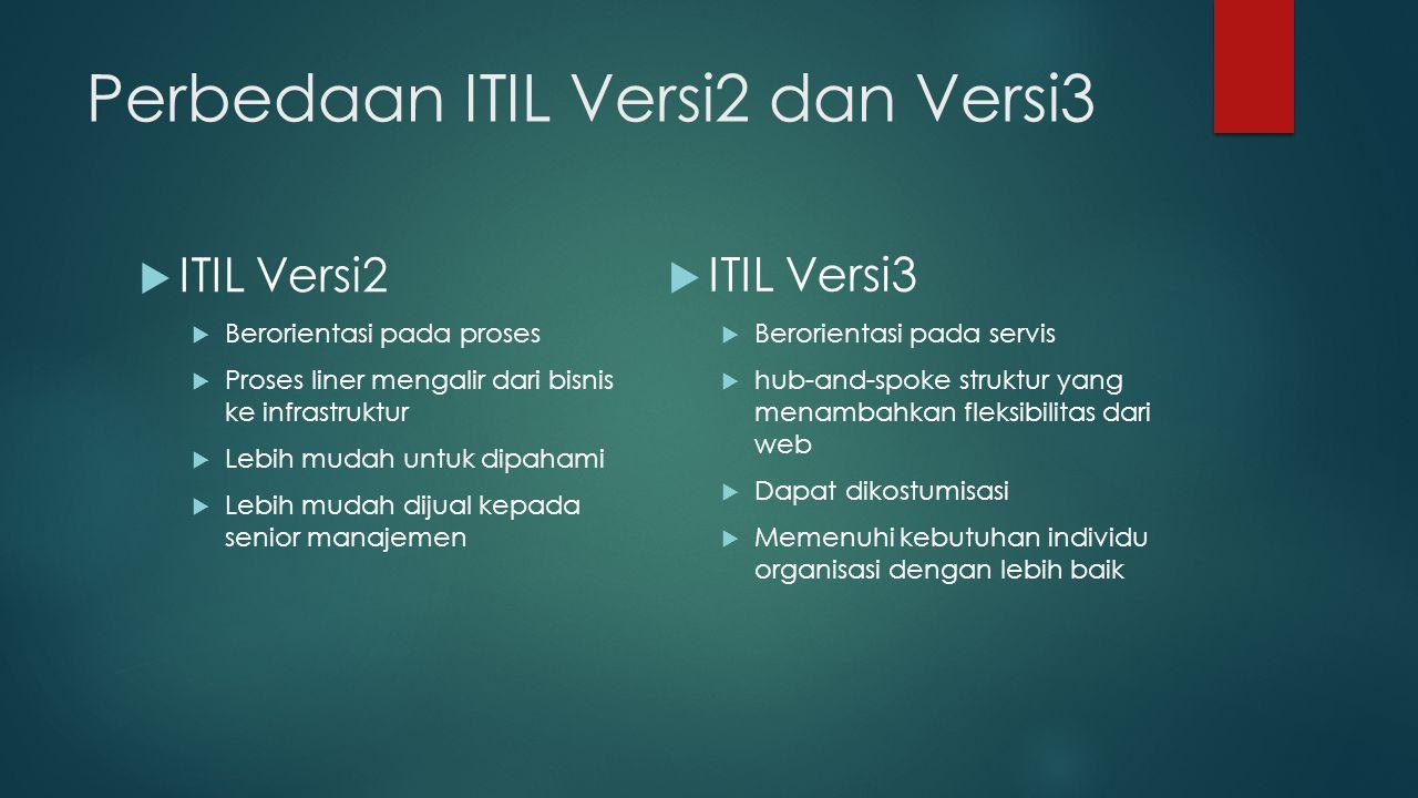 Perbedaan ITIL Versi2 dan Versi3