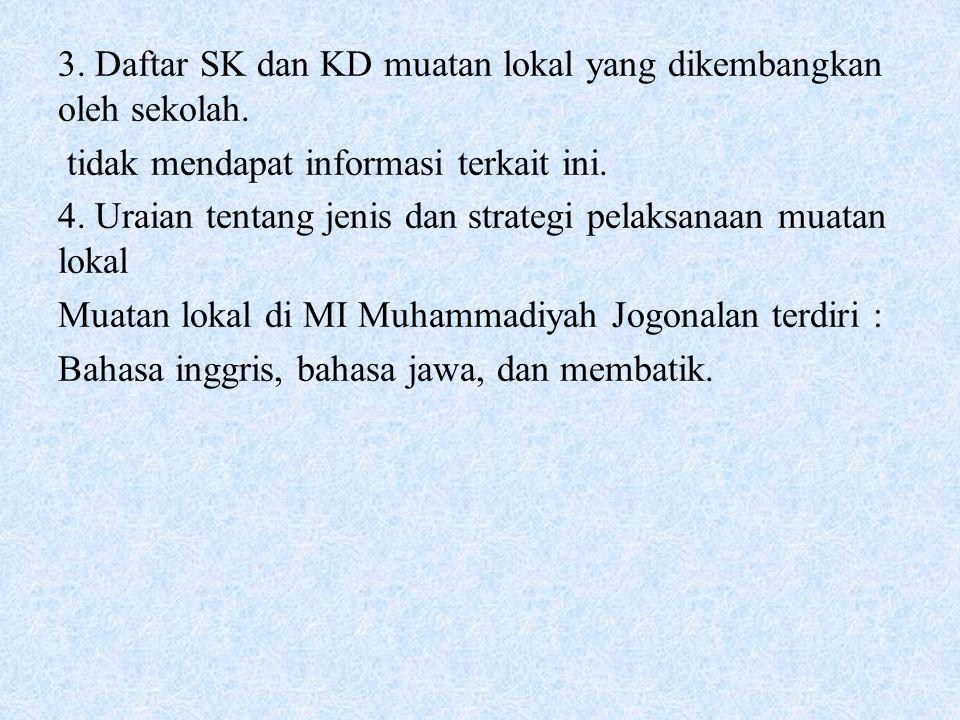 3. Daftar SK dan KD muatan lokal yang dikembangkan oleh sekolah