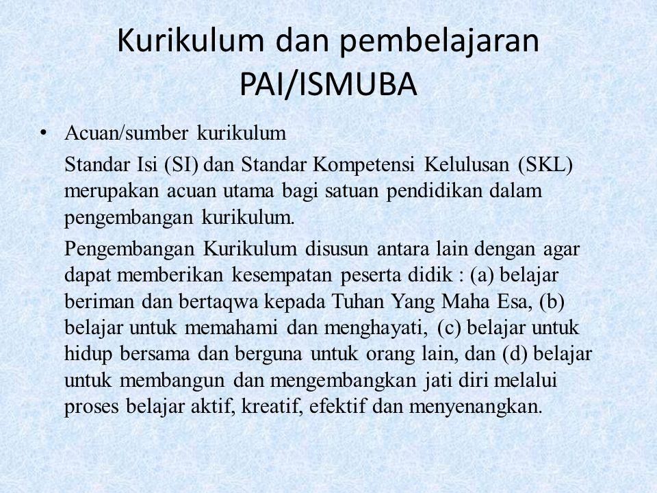 Kurikulum dan pembelajaran PAI/ISMUBA