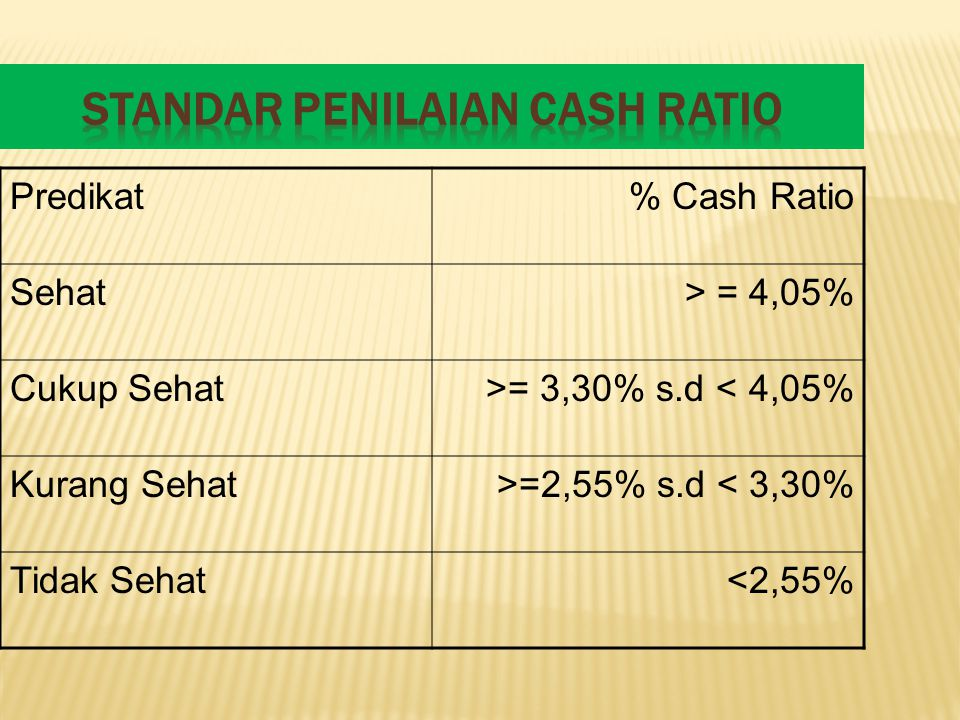 STANDAR PENILAIAN CASH RATIO