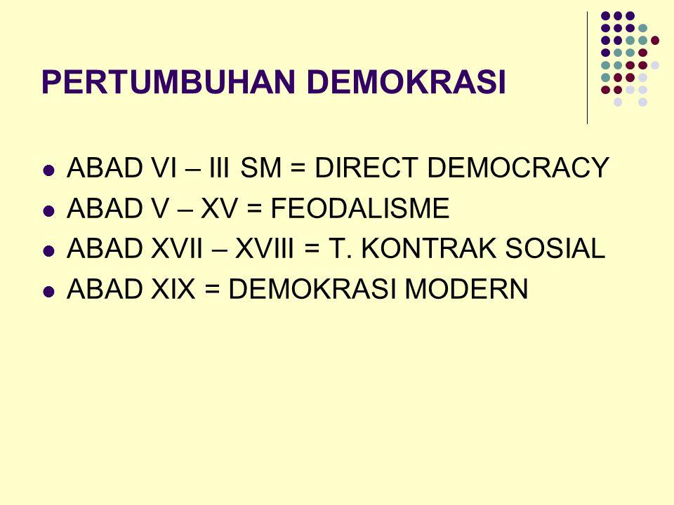 PERTUMBUHAN DEMOKRASI