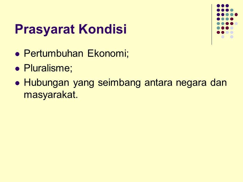 Prasyarat Kondisi Pertumbuhan Ekonomi; Pluralisme;