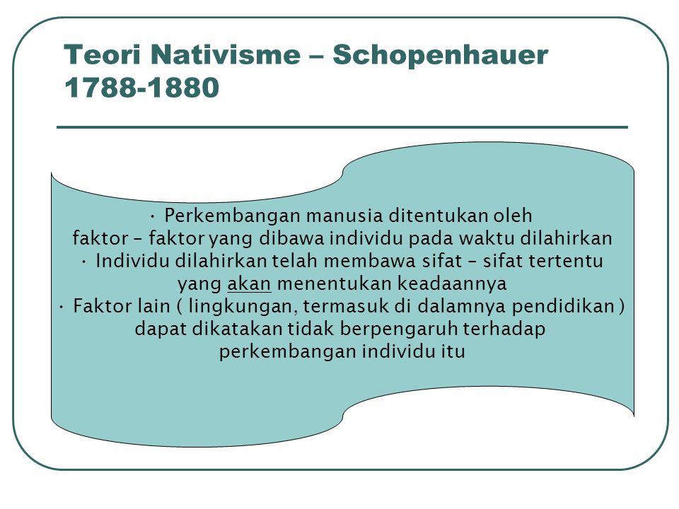 Teori Nativisme – Schopenhauer 1788-1880