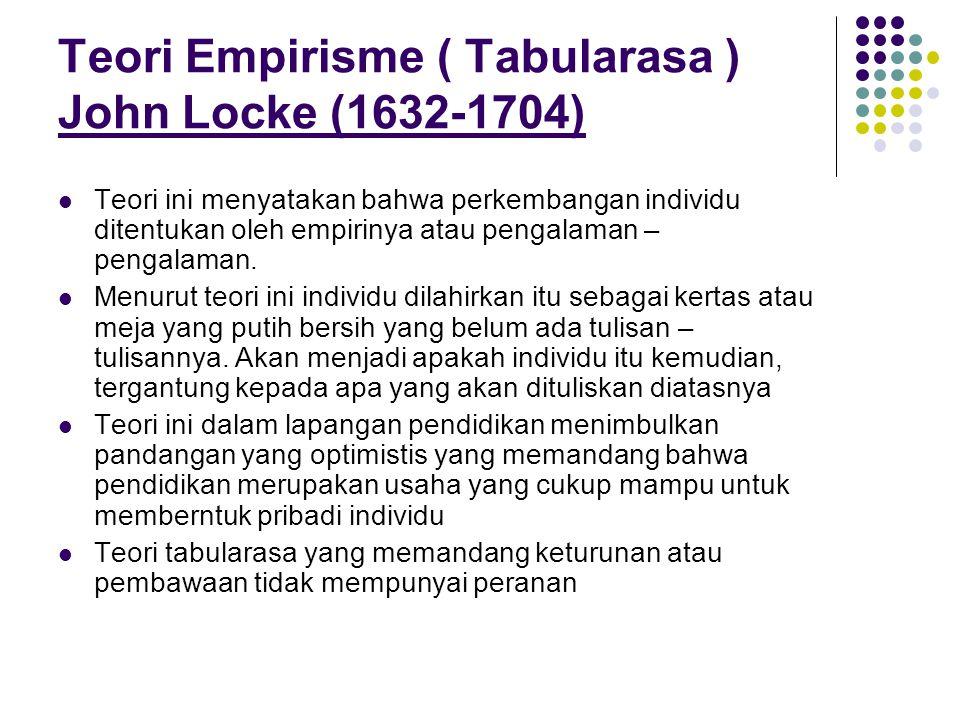 Teori Empirisme ( Tabularasa ) John Locke (1632-1704)
