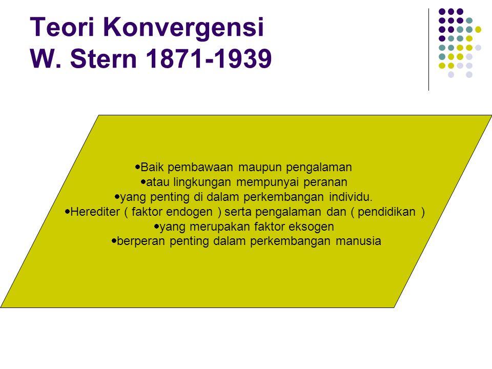 Teori Konvergensi W. Stern 1871-1939
