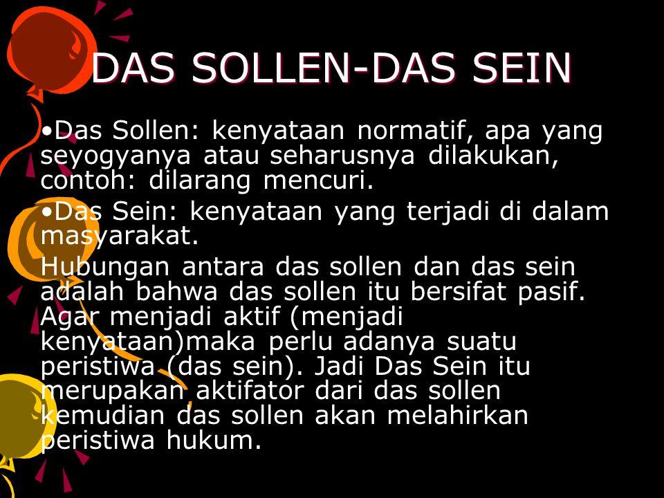 DAS SOLLEN-DAS SEIN Das Sollen: kenyataan normatif, apa yang seyogyanya atau seharusnya dilakukan, contoh: dilarang mencuri.