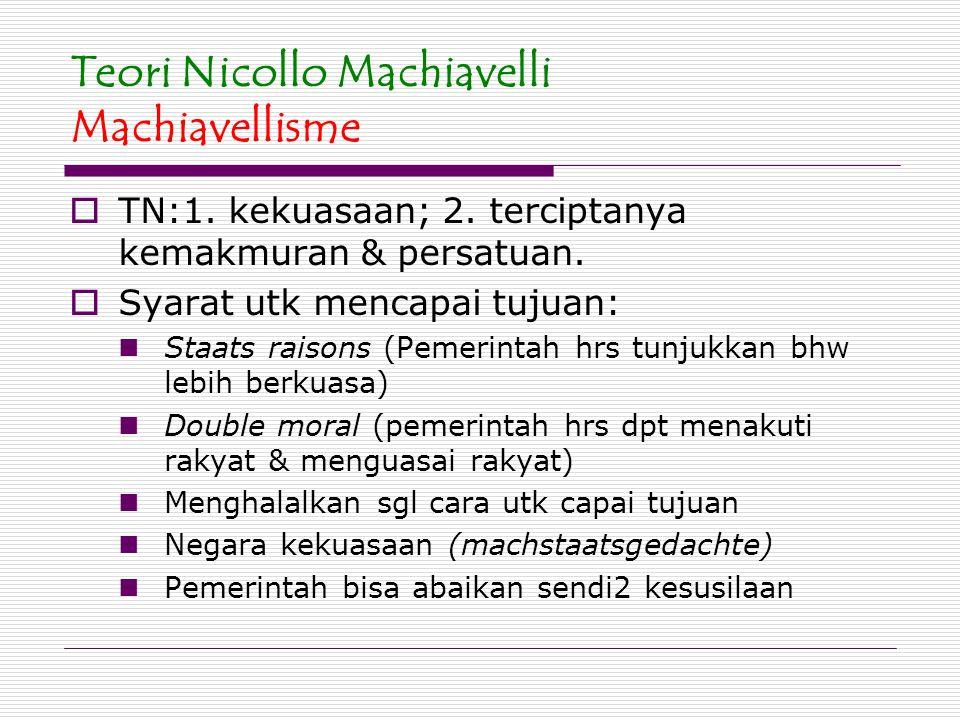 Teori Nicollo Machiavelli Machiavellisme