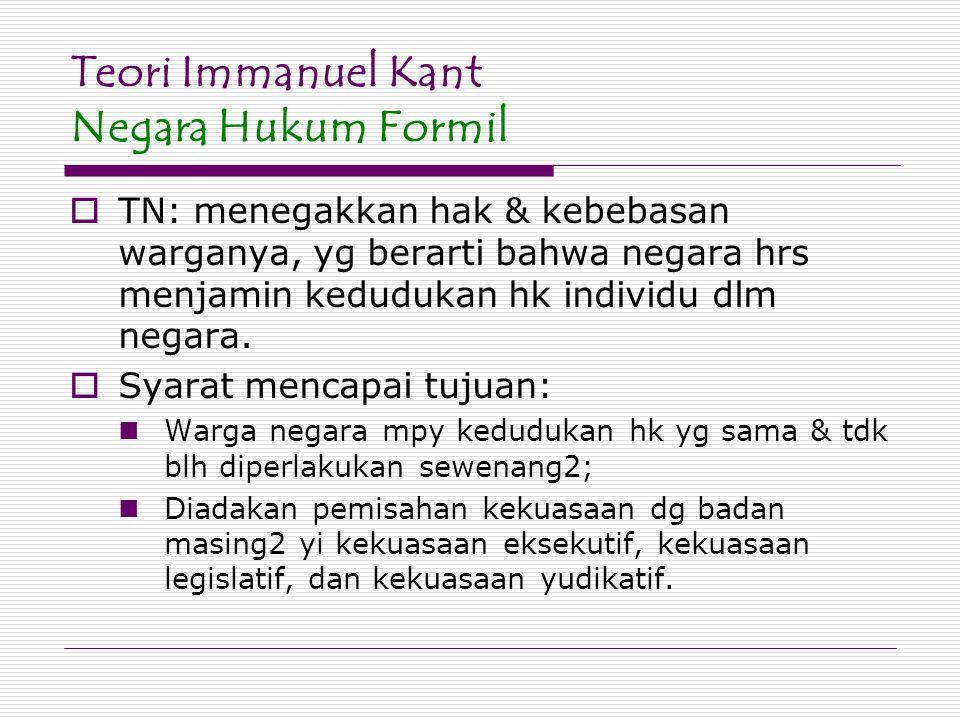 Teori Immanuel Kant Negara Hukum Formil