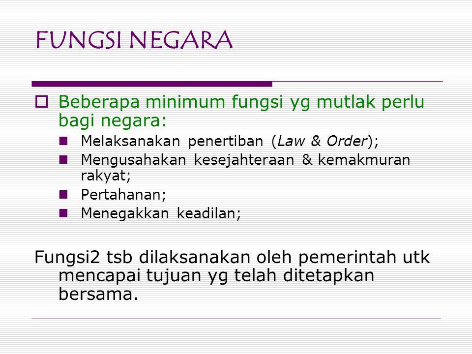 FUNGSI NEGARA Beberapa minimum fungsi yg mutlak perlu bagi negara: