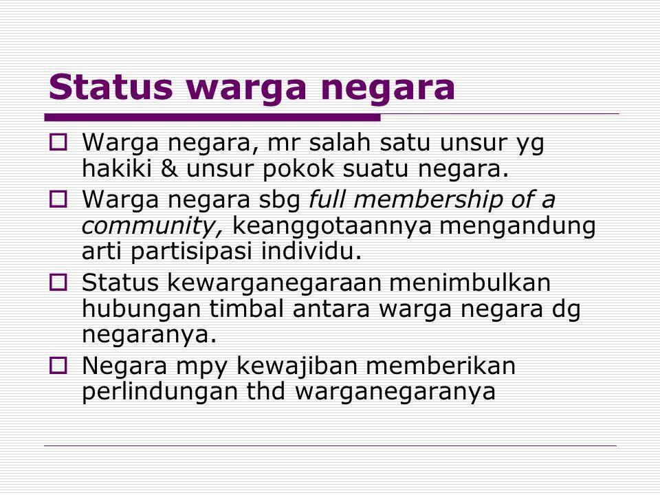 Status warga negara Warga negara, mr salah satu unsur yg hakiki & unsur pokok suatu negara.