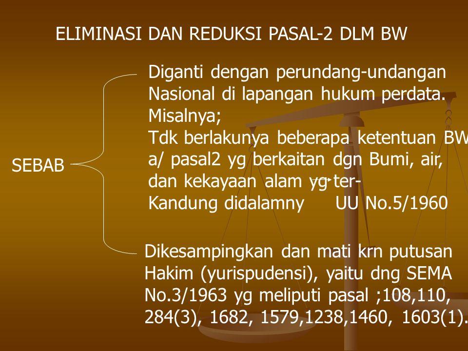 ELIMINASI DAN REDUKSI PASAL-2 DLM BW