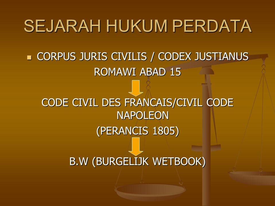 SEJARAH HUKUM PERDATA CORPUS JURIS CIVILIS / CODEX JUSTIANUS