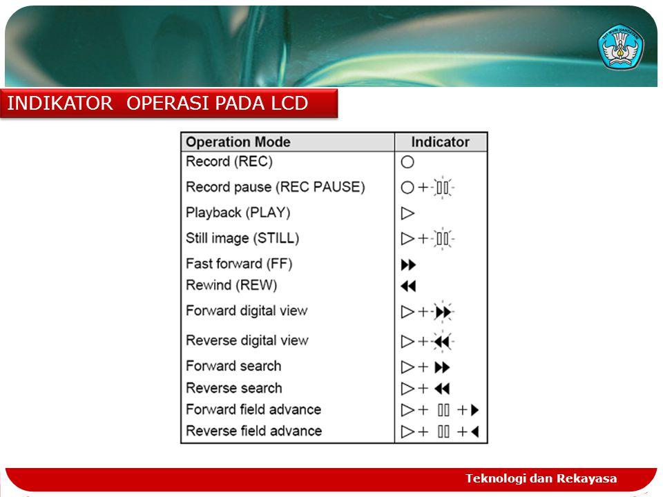 INDIKATOR OPERASI PADA LCD
