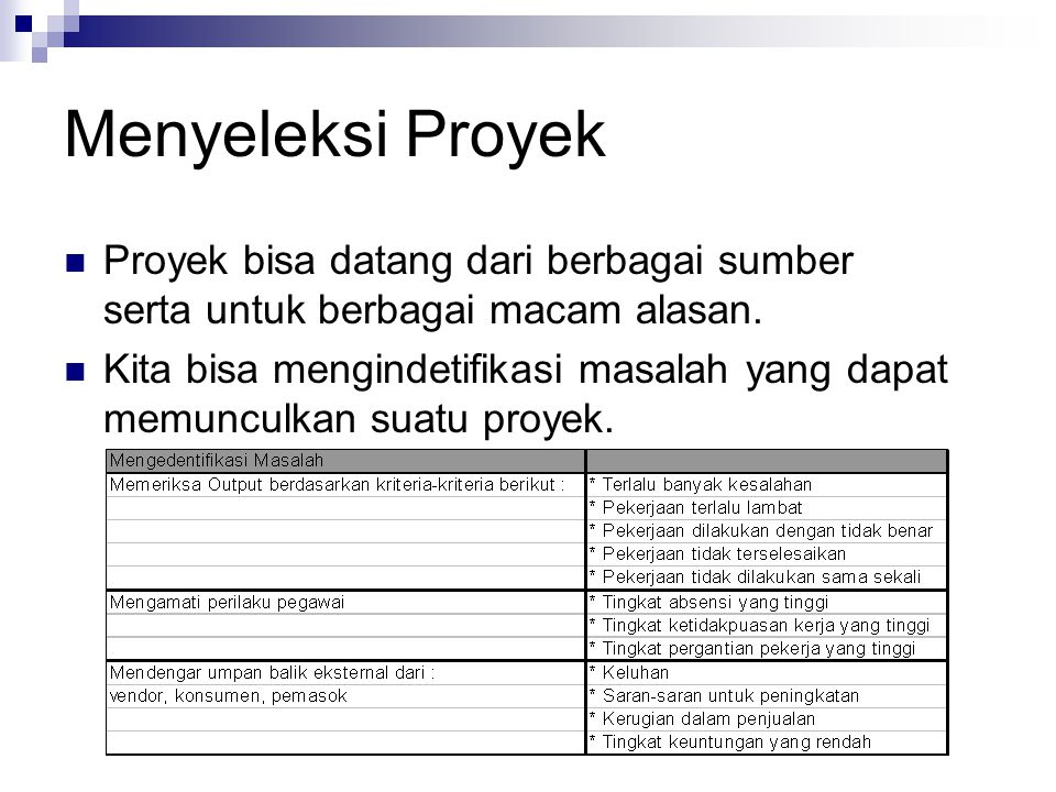 Menyeleksi Proyek Proyek bisa datang dari berbagai sumber serta untuk berbagai macam alasan.