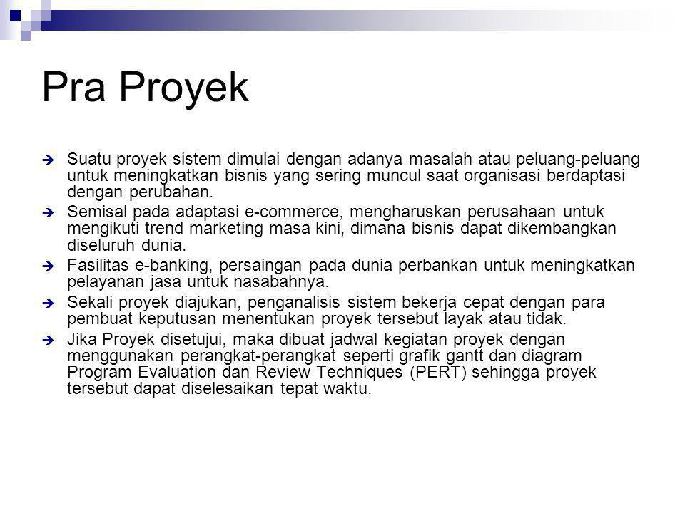 Pra Proyek