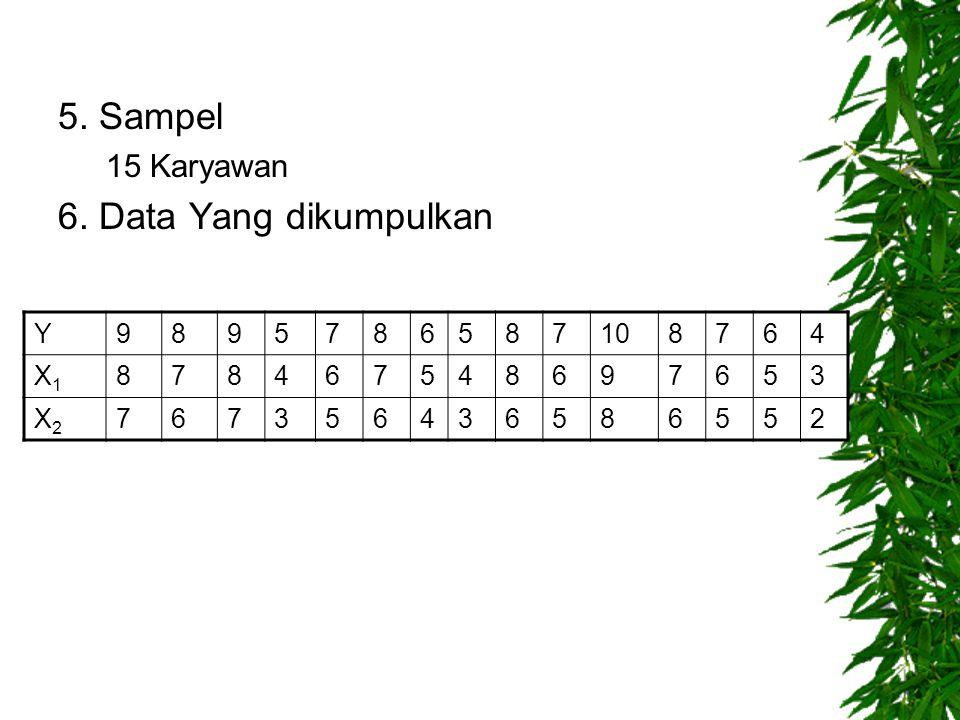 5. Sampel 6. Data Yang dikumpulkan 15 Karyawan Y 9 8 5 7 6 10 4 X1 3