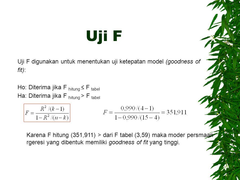 Uji F Uji F digunakan untuk menentukan uji ketepatan model (goodness of fit): Ho: Diterima jika F hitung  F tabel.