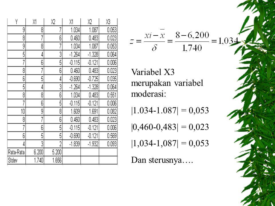 Variabel X3 merupakan variabel moderasi: