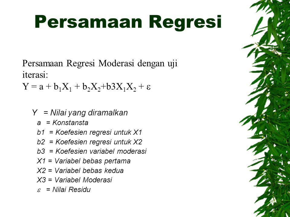 Persamaan Regresi Persamaan Regresi Moderasi dengan uji iterasi: