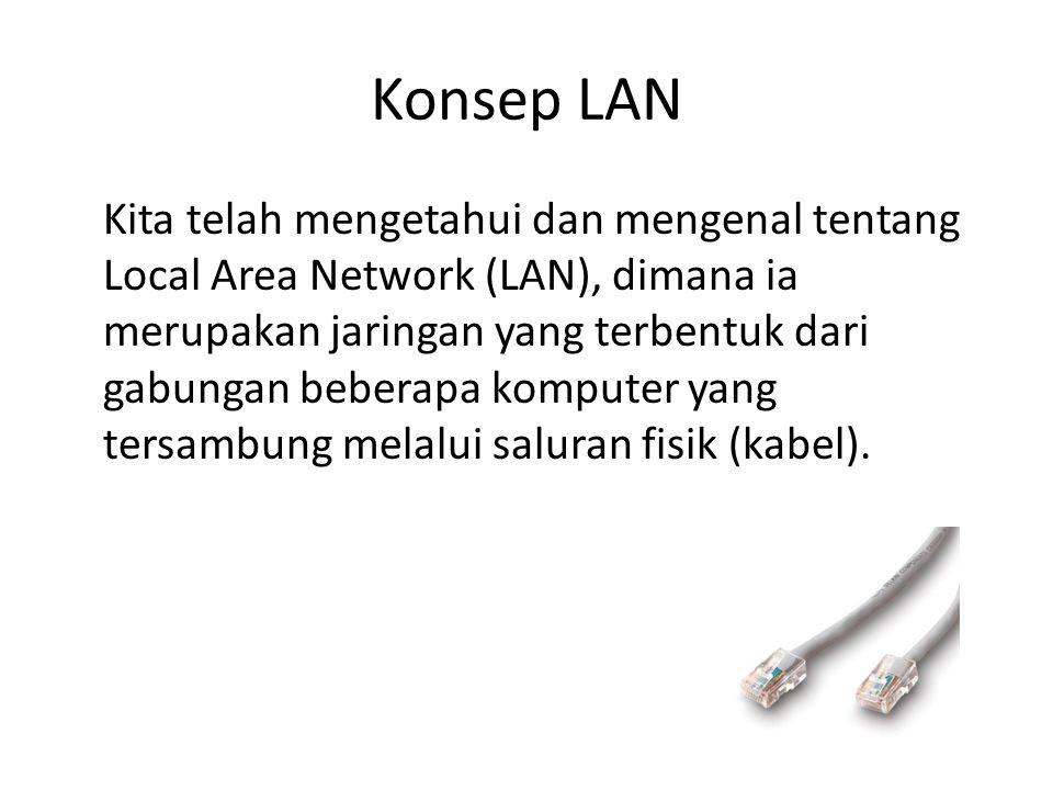 Konsep LAN