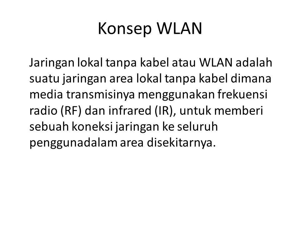 Konsep WLAN