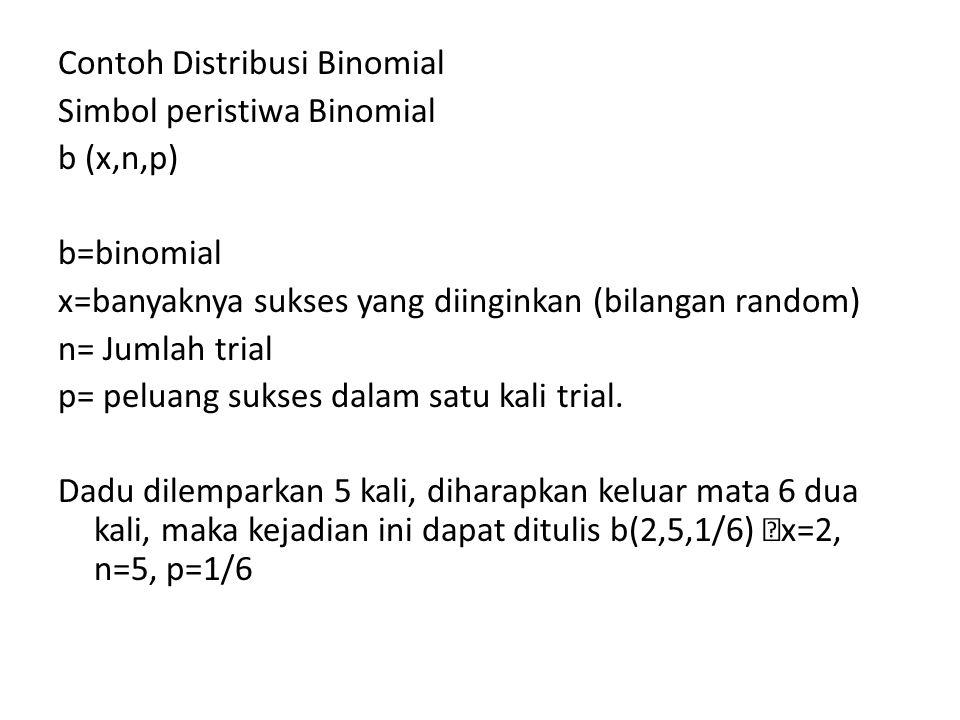Contoh Distribusi Binomial Simbol peristiwa Binomial b (x,n,p) b=binomial x=banyaknya sukses yang diinginkan (bilangan random) n= Jumlah trial p= peluang sukses dalam satu kali trial.