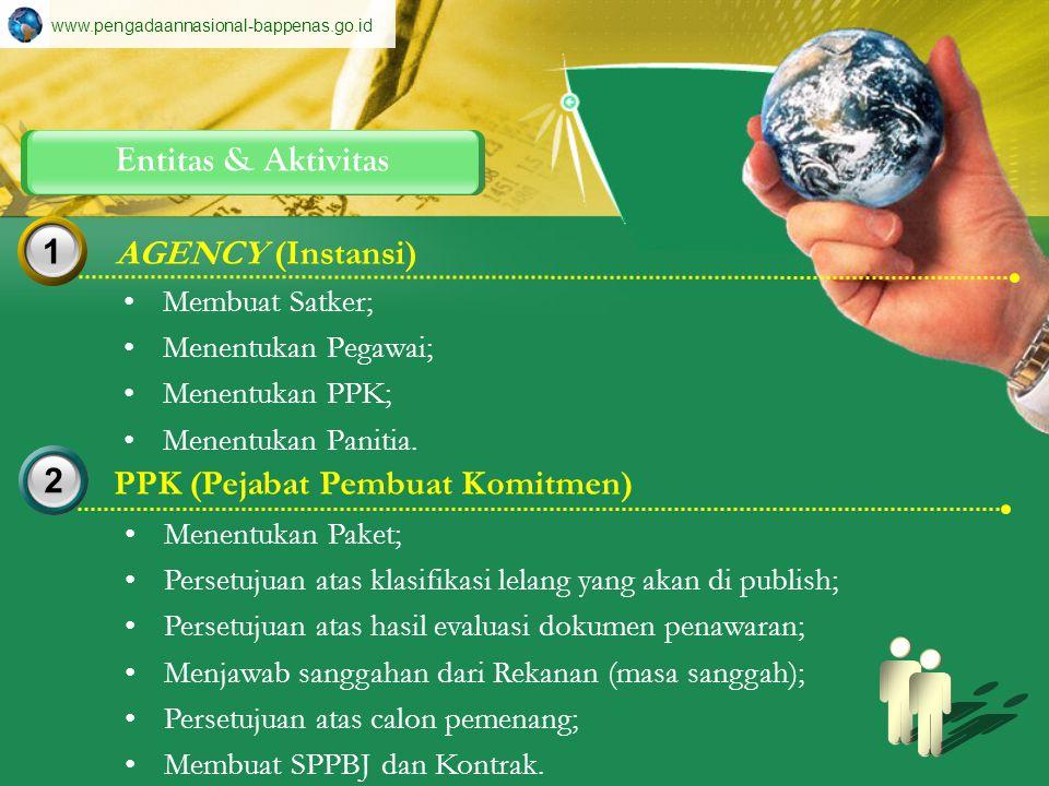 PPK (Pejabat Pembuat Komitmen)