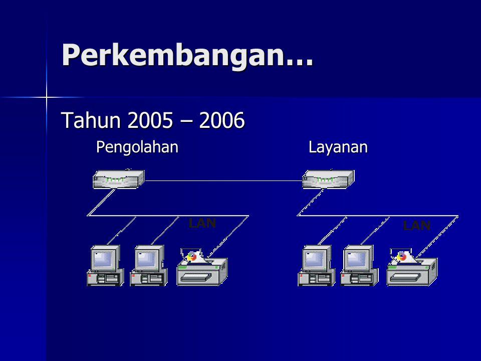 Perkembangan… Tahun 2005 – 2006 Pengolahan Layanan