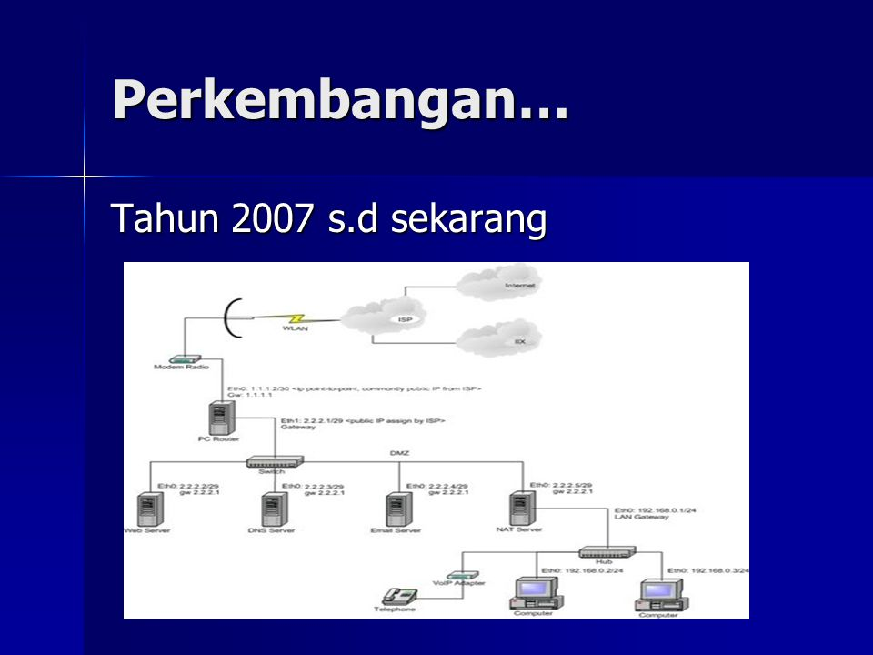 Perkembangan… Tahun 2007 s.d sekarang