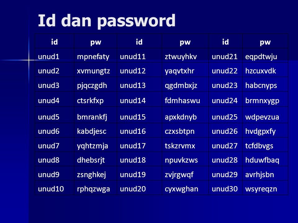 Id dan password id pw unud1 mpnefaty unud11 ztwuyhkv unud21 eqpdtwju