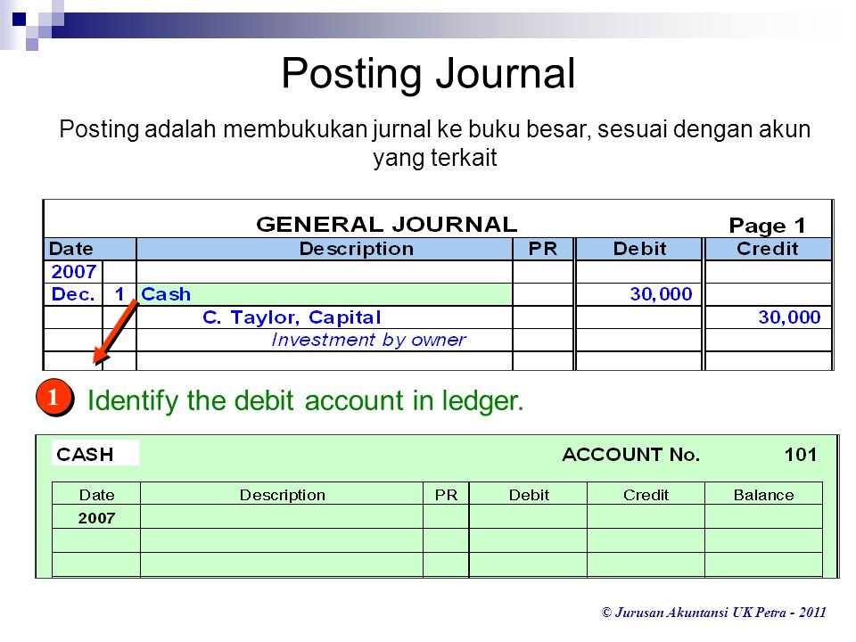Posting Journal Identify the debit account in ledger.
