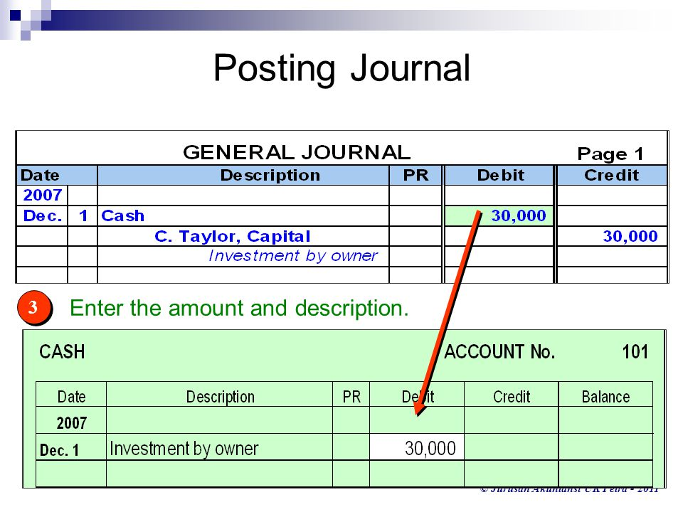 Posting Journal Enter the amount and description. 3