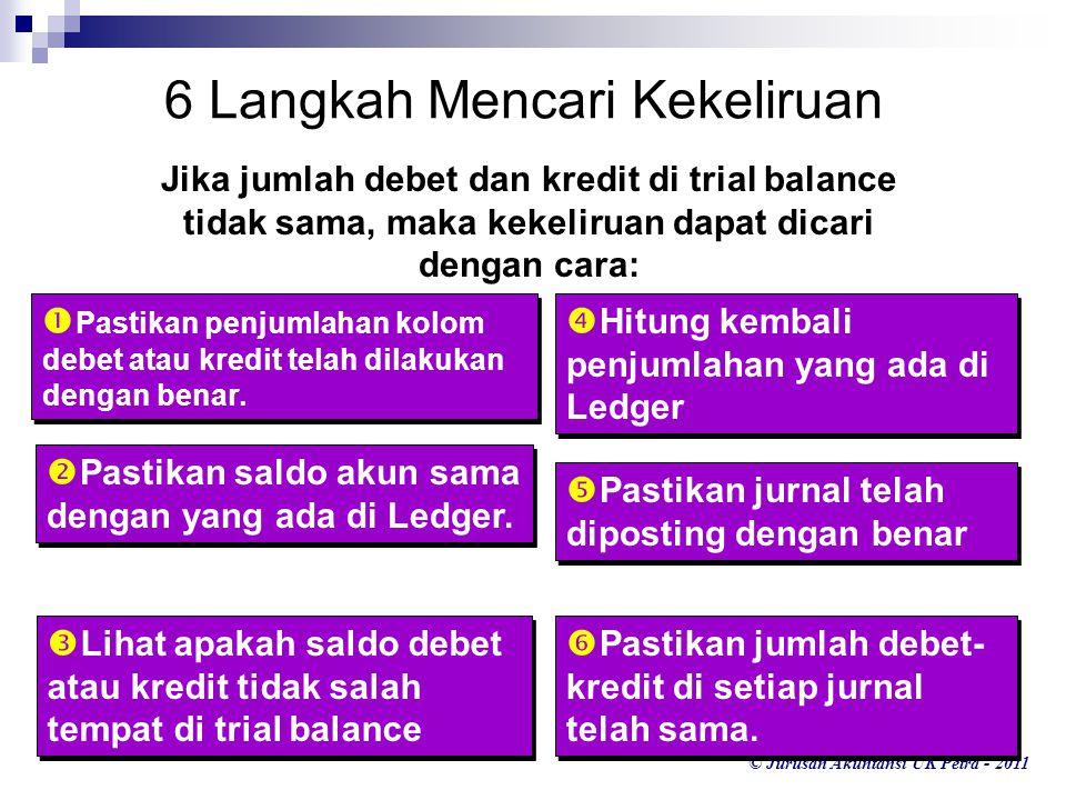 6 Langkah Mencari Kekeliruan