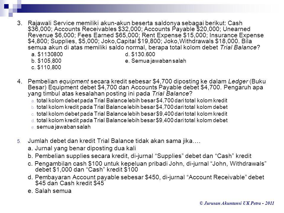 Jumlah debet dan kredit Trial Balance tidak akan sama jika….