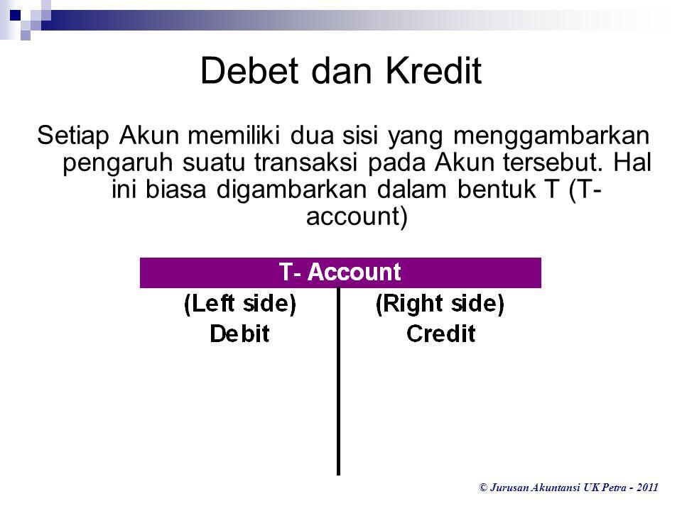 Debet dan Kredit
