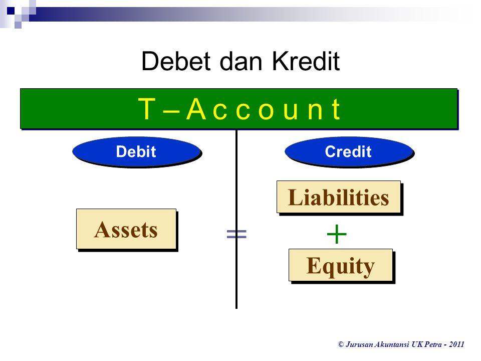 = + T – A c c o u n t Debet dan Kredit Liabilities Assets Equity Debit