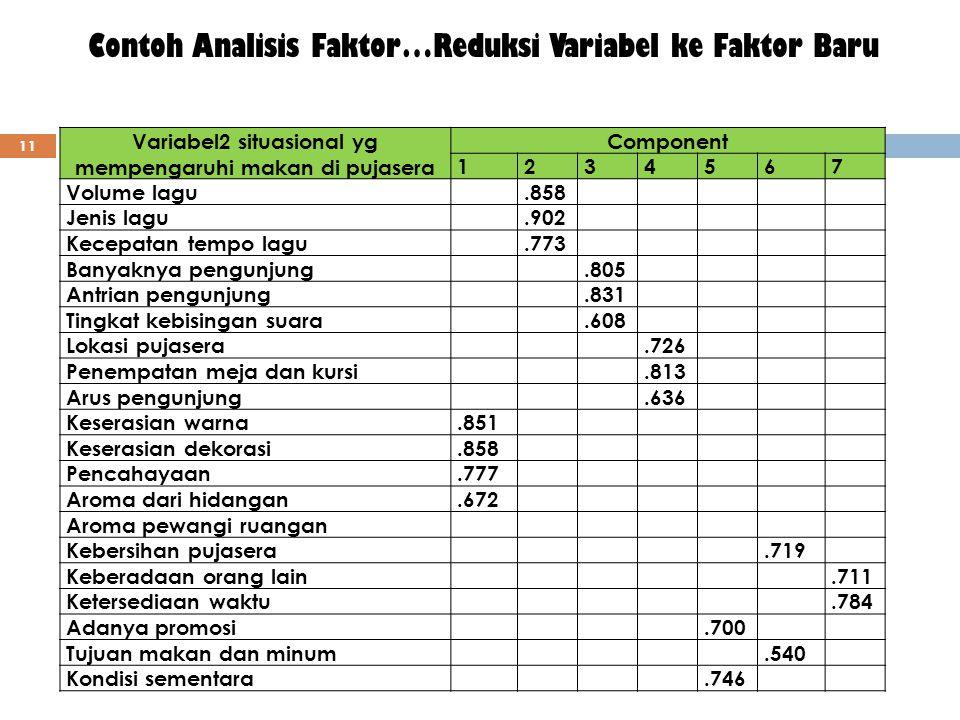 Contoh Analisis Faktor…Reduksi Variabel ke Faktor Baru