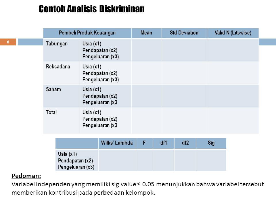 Contoh Analisis Diskriminan
