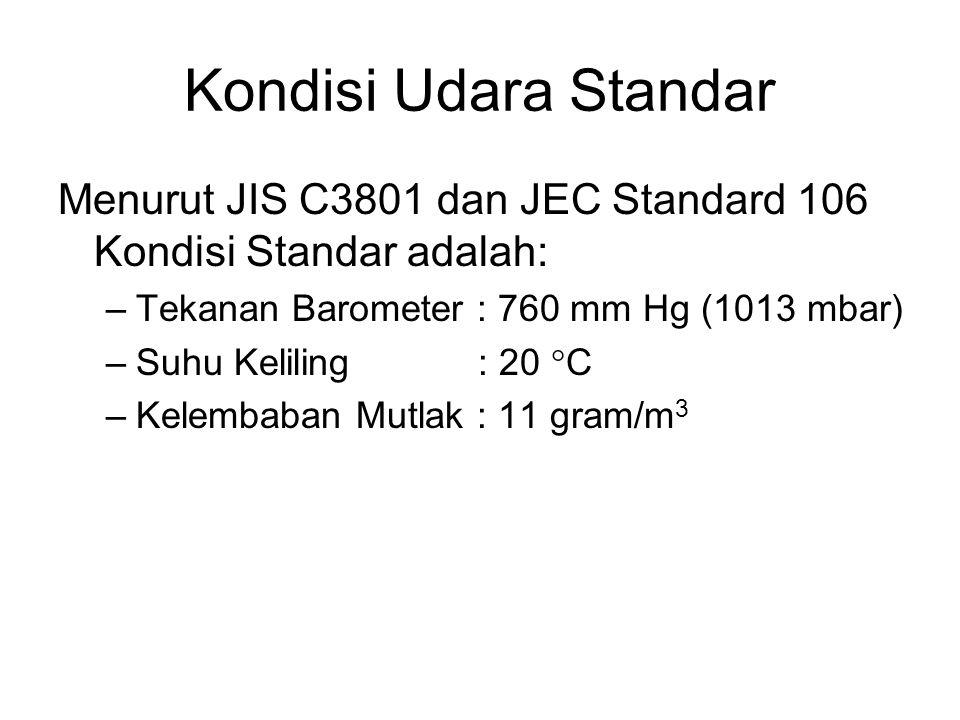 Kondisi Udara Standar Menurut JIS C3801 dan JEC Standard 106 Kondisi Standar adalah: Tekanan Barometer : 760 mm Hg (1013 mbar)