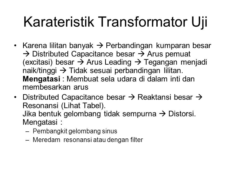 Karateristik Transformator Uji