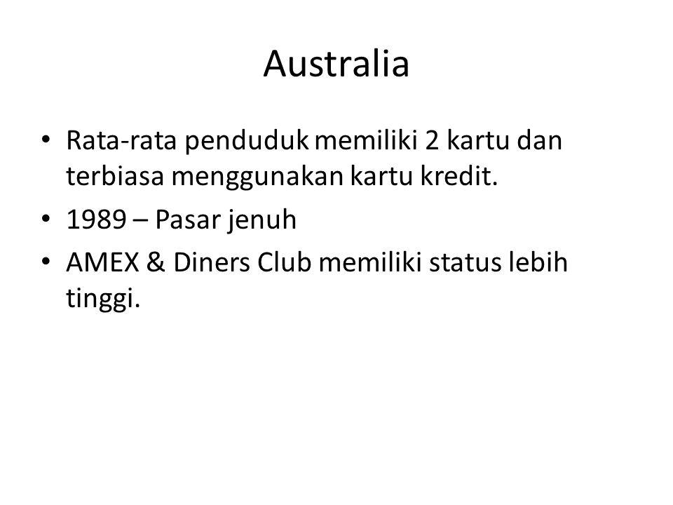 Australia Rata-rata penduduk memiliki 2 kartu dan terbiasa menggunakan kartu kredit. 1989 – Pasar jenuh.