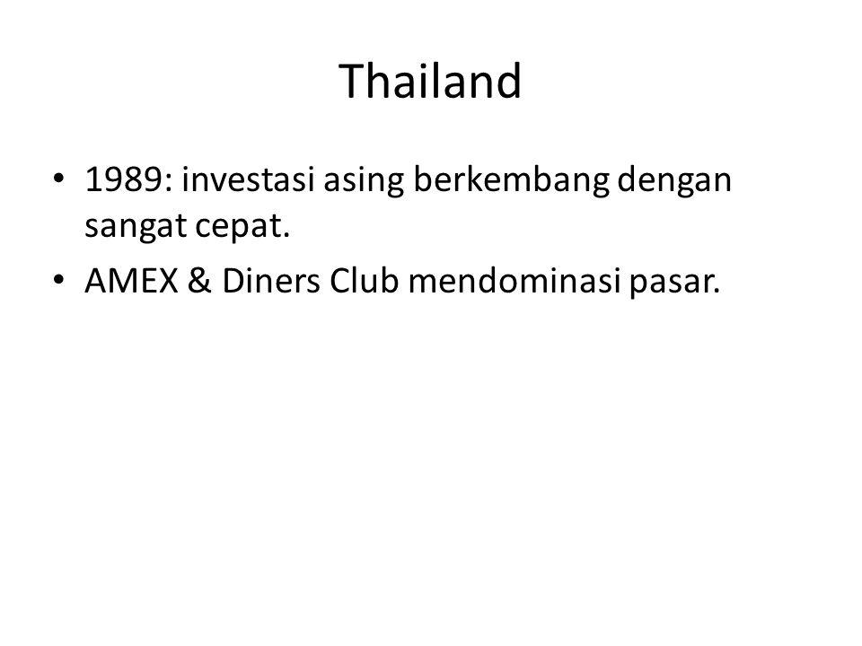 Thailand 1989: investasi asing berkembang dengan sangat cepat.