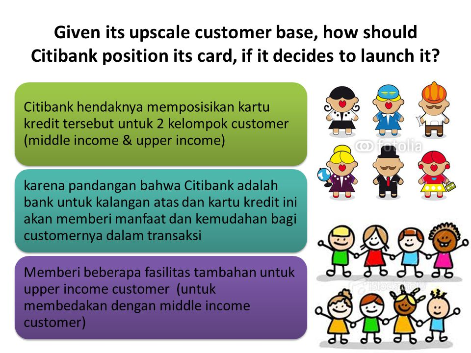 Given its upscale customer base, how should Citibank position its card, if it decides to launch it